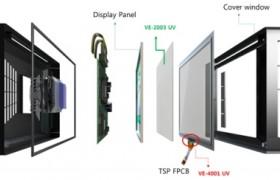 陶氏公司于2019亚洲消费电子展上推出新款应用于汽车及消费电子显示屏的有机硅光学粘结材料