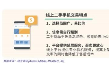极光二手手机职业陈述转转浸透率用户规划运用时长等均居职业榜首